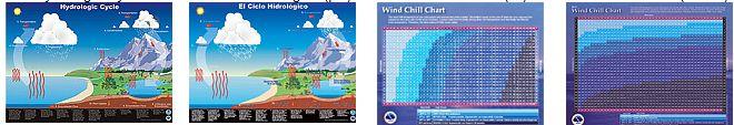Free Online Weather School: JetStream