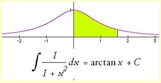 a free trigonometry course online