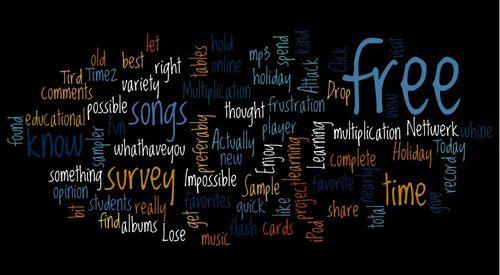 Freelyeducate wordle 2010 12